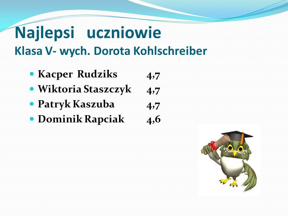 Najlepsi uczniowie Klasa V- wych. Dorota Kohlschreiber Kacper Rudziks 4,7 Wiktoria Staszczyk 4,7 Patryk Kaszuba 4,7 Dominik Rapciak 4,6