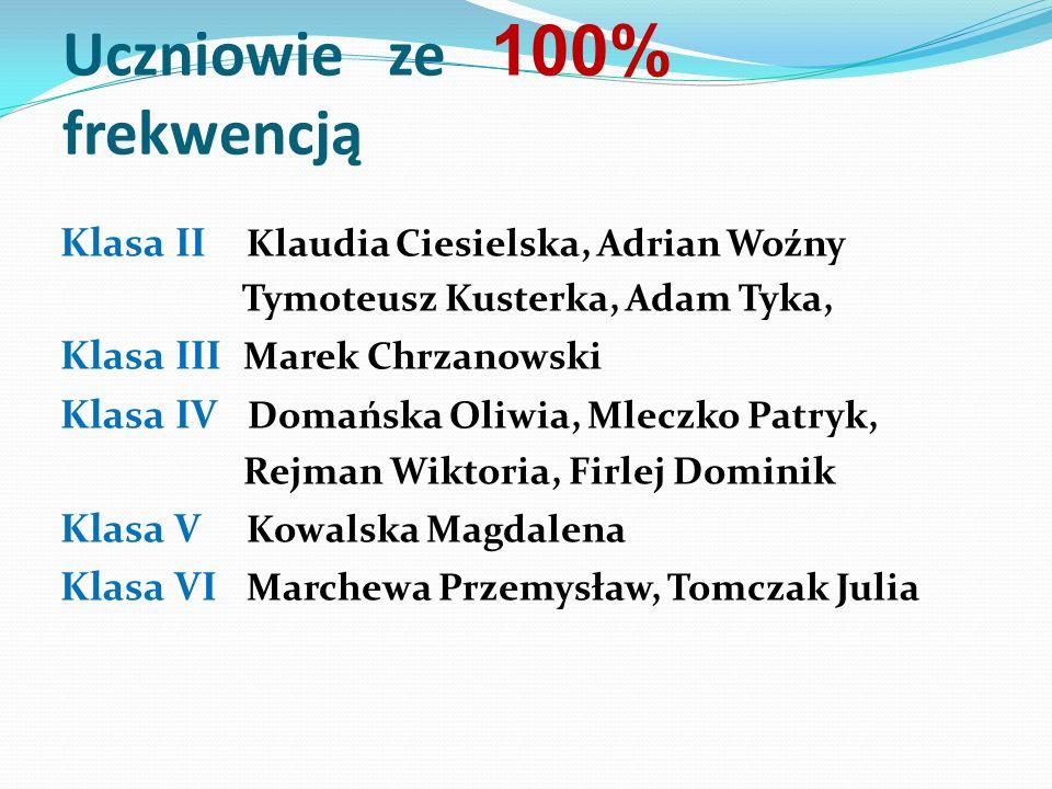 Uczniowie ze 100% frekwencją Klasa II Klaudia Ciesielska, Adrian Woźny Tymoteusz Kusterka, Adam Tyka, Klasa III Marek Chrzanowski Klasa IV Domańska Ol