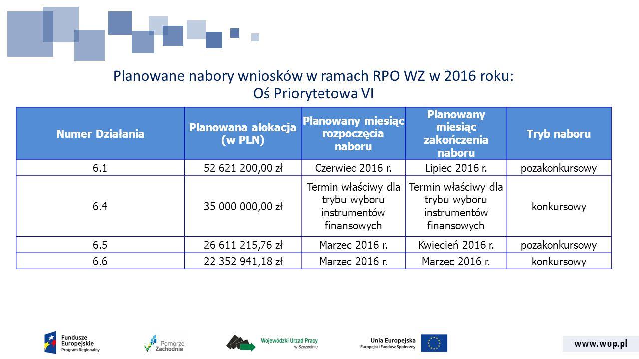 www.wup.pl Planowane nabory wniosków w ramach RPO WZ w 2016 roku: Oś Priorytetowa VI Numer Działania Planowana alokacja (w PLN) Planowany miesiąc rozp