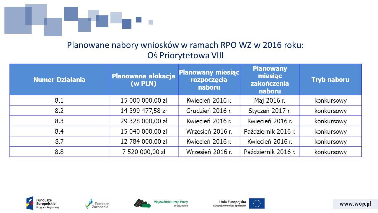 www.wup.pl Planowane nabory wniosków w ramach RPO WZ w 2016 roku: Oś Priorytetowa VIII Numer Działania Planowana alokacja (w PLN) Planowany miesiąc ro