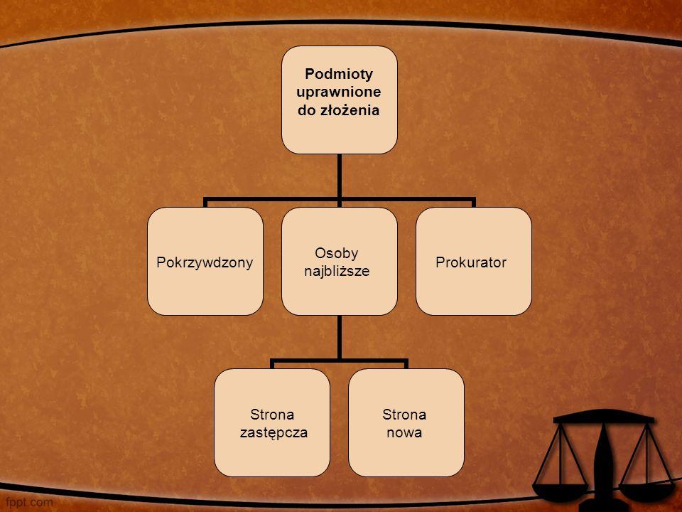 Podmioty uprawnione do złożenia Pokrzywdzony Osoby najbliższe Strona zastępcza Strona nowa Prokurator
