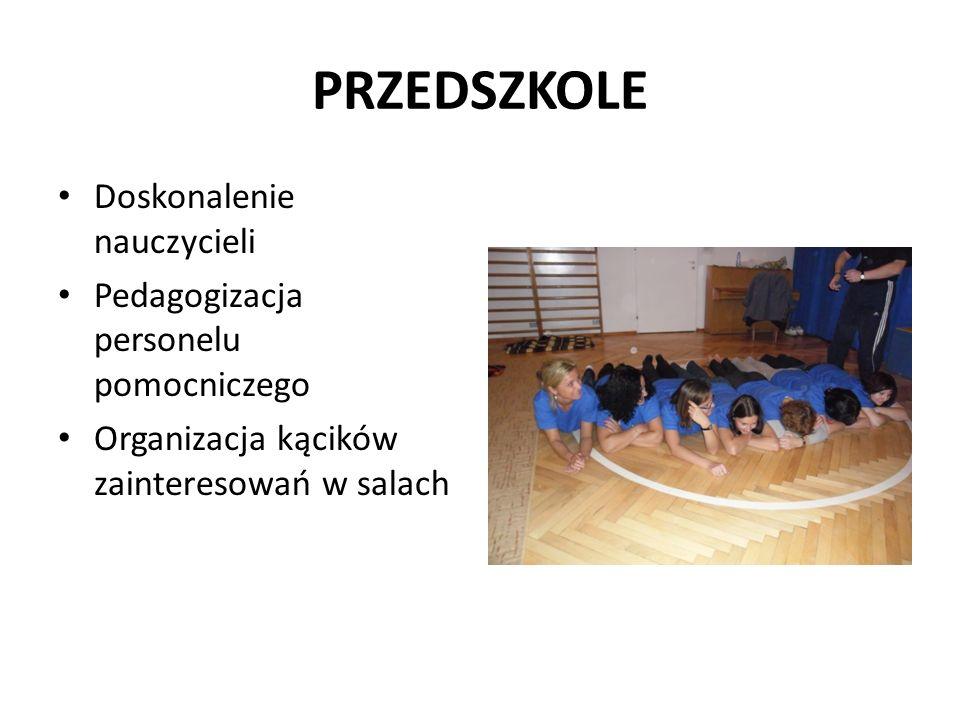 PRZEDSZKOLE Doskonalenie nauczycieli Pedagogizacja personelu pomocniczego Organizacja kącików zainteresowań w salach