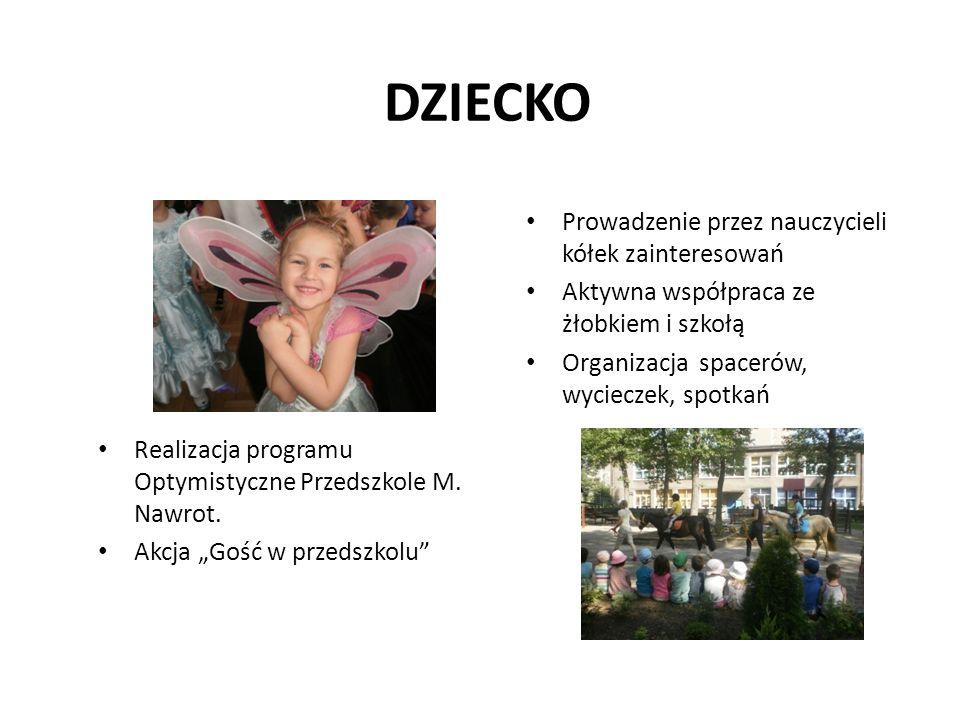 DZIECKO Realizacja programu Optymistyczne Przedszkole M.