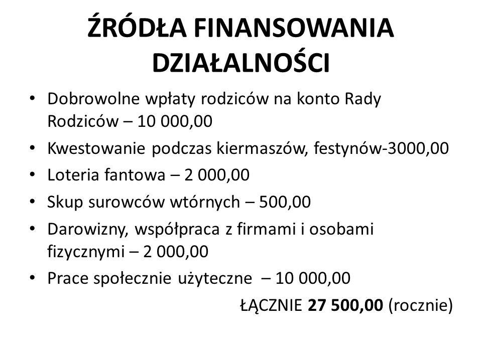 ŹRÓDŁA FINANSOWANIA DZIAŁALNOŚCI Dobrowolne wpłaty rodziców na konto Rady Rodziców – 10 000,00 Kwestowanie podczas kiermaszów, festynów-3000,00 Loteri