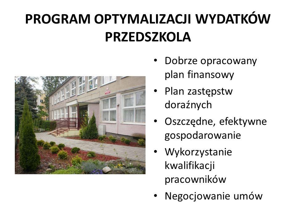 PROGRAM OPTYMALIZACJI WYDATKÓW PRZEDSZKOLA Dobrze opracowany plan finansowy Plan zastępstw doraźnych Oszczędne, efektywne gospodarowanie Wykorzystanie kwalifikacji pracowników Negocjowanie umów