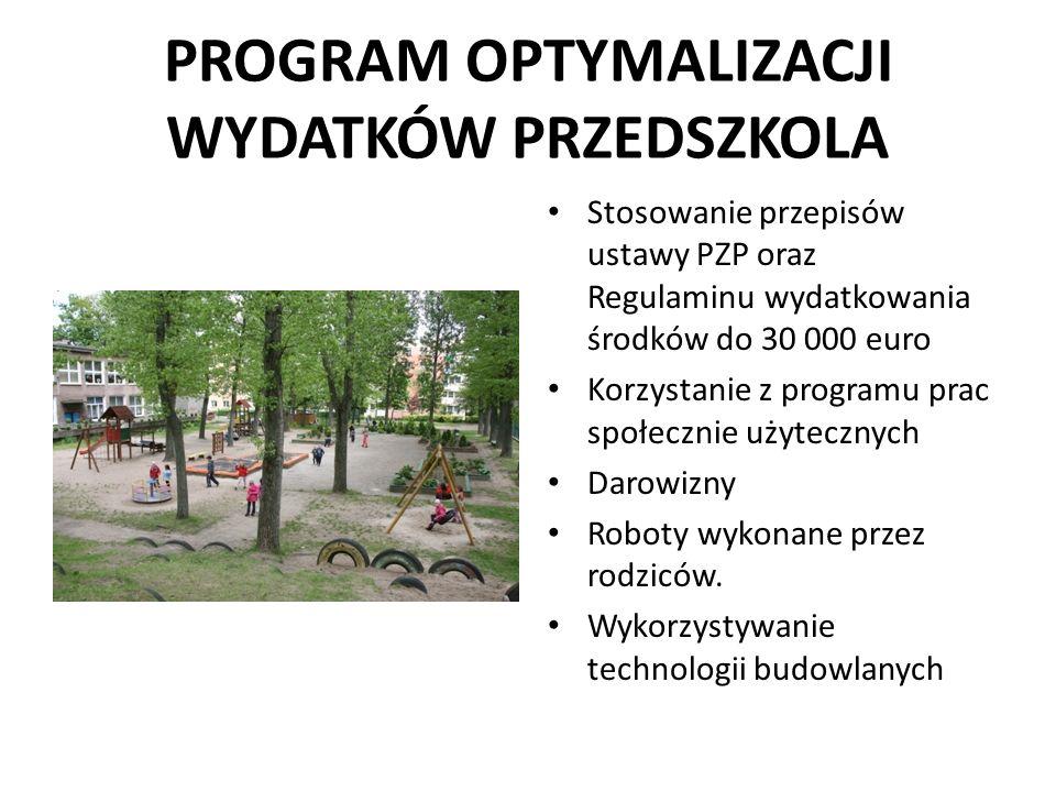 PROGRAM OPTYMALIZACJI WYDATKÓW PRZEDSZKOLA Stosowanie przepisów ustawy PZP oraz Regulaminu wydatkowania środków do 30 000 euro Korzystanie z programu