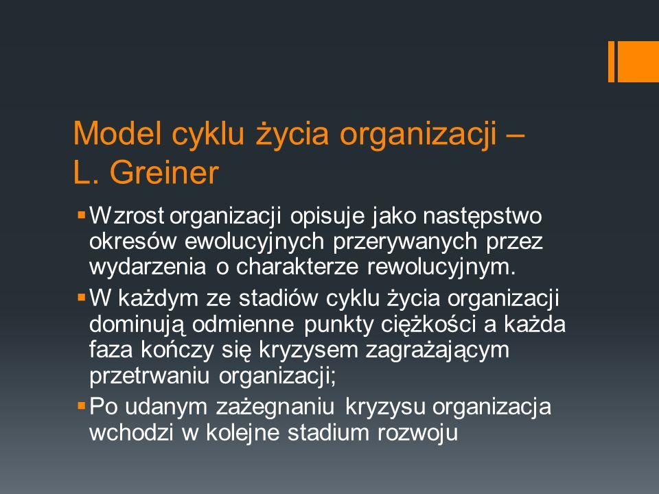 Model cyklu życia organizacji – L. Greiner  Wzrost organizacji opisuje jako następstwo okresów ewolucyjnych przerywanych przez wydarzenia o charakter