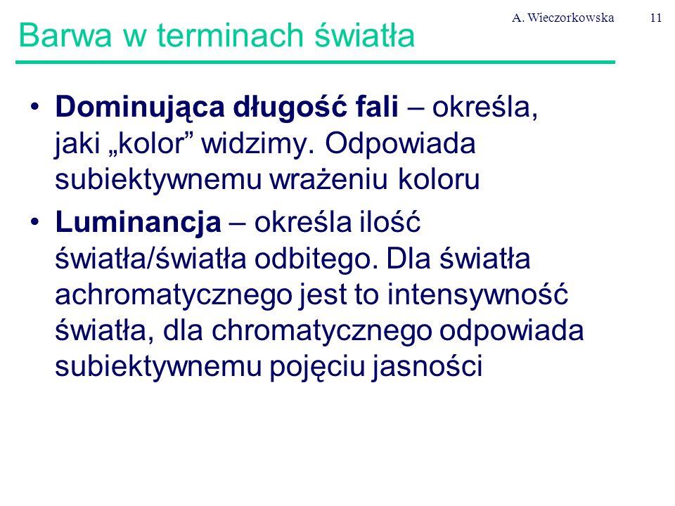 """A. Wieczorkowska11 Barwa w terminach światła Dominująca długość fali – określa, jaki """"kolor"""" widzimy. Odpowiada subiektywnemu wrażeniu koloru Luminanc"""