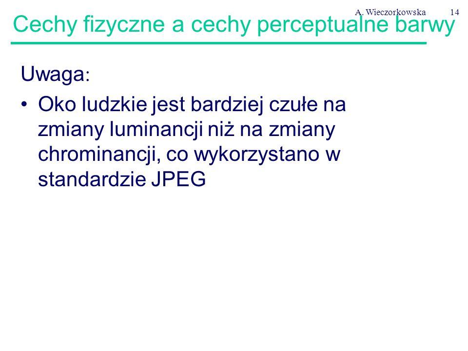 A. Wieczorkowska14 Cechy fizyczne a cechy perceptualne barwy Uwaga : Oko ludzkie jest bardziej czułe na zmiany luminancji niż na zmiany chrominancji,