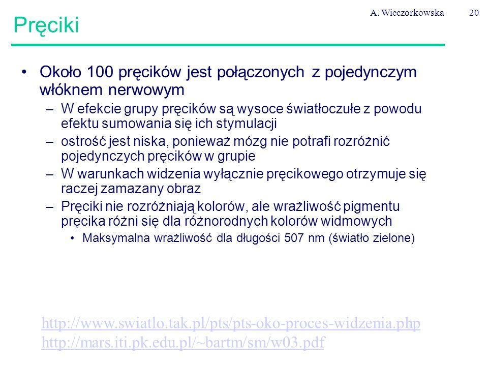 A. Wieczorkowska20 Pręciki Około 100 pręcików jest połączonych z pojedynczym włóknem nerwowym –W efekcie grupy pręcików są wysoce światłoczułe z powod