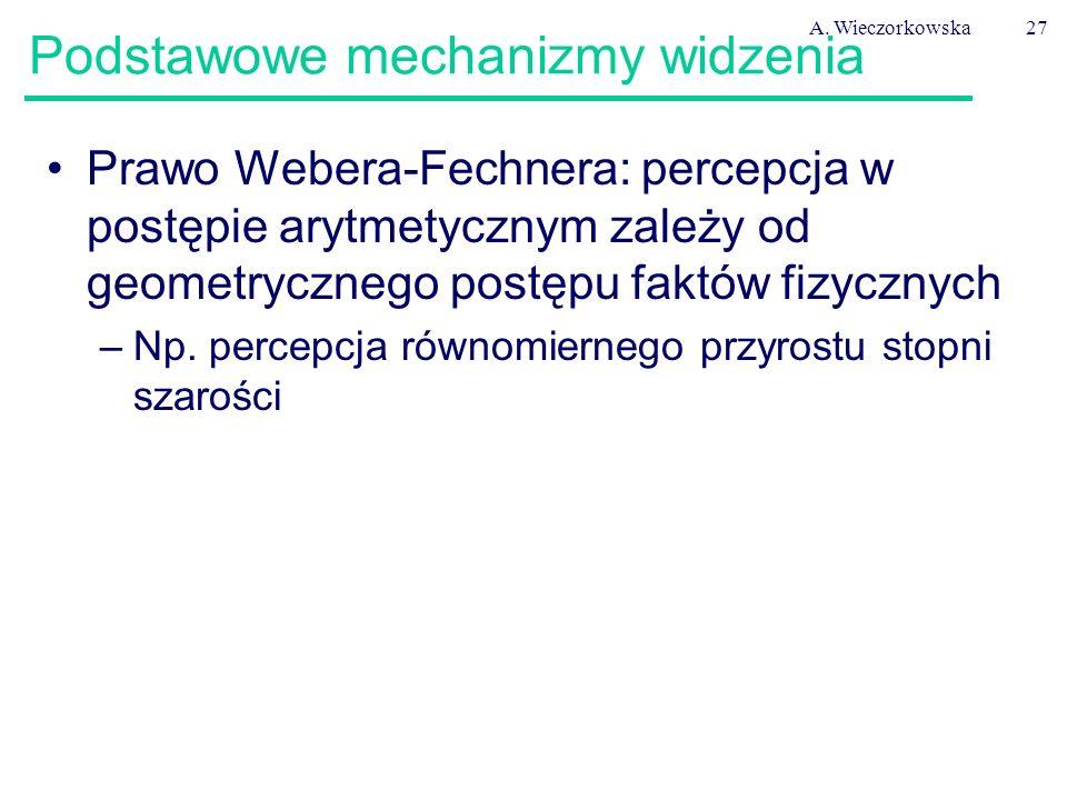 A. Wieczorkowska27 Podstawowe mechanizmy widzenia Prawo Webera-Fechnera: percepcja w postępie arytmetycznym zależy od geometrycznego postępu faktów fi