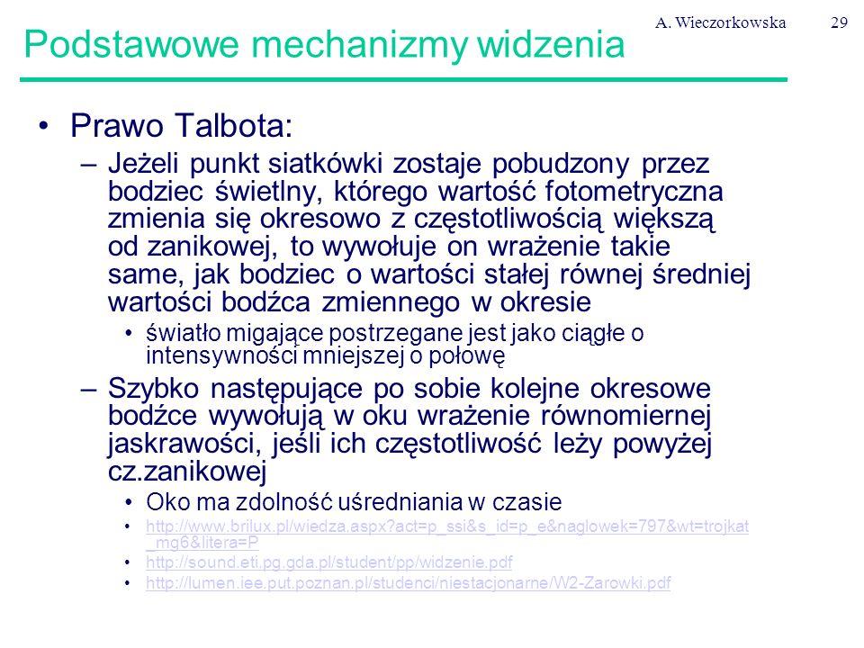 A. Wieczorkowska29 Podstawowe mechanizmy widzenia Prawo Talbota: –Jeżeli punkt siatkówki zostaje pobudzony przez bodziec świetlny, którego wartość fot