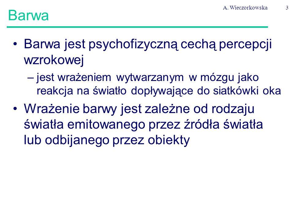 A. Wieczorkowska3 Barwa Barwa jest psychofizyczną cechą percepcji wzrokowej –jest wrażeniem wytwarzanym w mózgu jako reakcja na światło dopływające do
