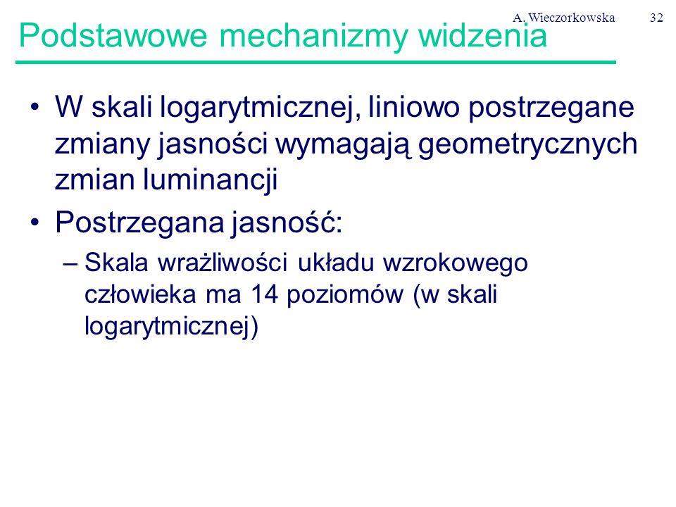 A. Wieczorkowska32 Podstawowe mechanizmy widzenia W skali logarytmicznej, liniowo postrzegane zmiany jasności wymagają geometrycznych zmian luminancji