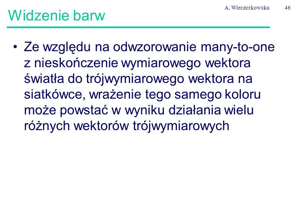 A. Wieczorkowska46 Widzenie barw Ze względu na odwzorowanie many-to-one z nieskończenie wymiarowego wektora światła do trójwymiarowego wektora na siat