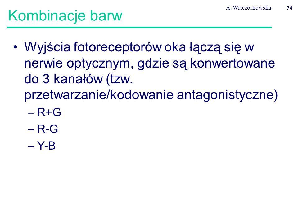 A. Wieczorkowska54 Kombinacje barw Wyjścia fotoreceptorów oka łączą się w nerwie optycznym, gdzie są konwertowane do 3 kanałów (tzw. przetwarzanie/kod
