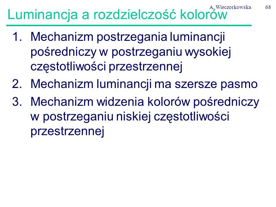 A. Wieczorkowska68 Luminancja a rozdzielczość kolorów 1.Mechanizm postrzegania luminancji pośredniczy w postrzeganiu wysokiej częstotliwości przestrze