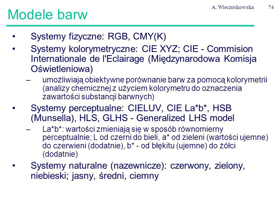 A. Wieczorkowska74 Modele barw Systemy fizyczne: RGB, CMY(K) Systemy kolorymetryczne: CIE XYZ; CIE - Commision Internationale de l'Eclairage (Międzyna
