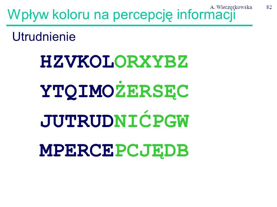 A. Wieczorkowska82 Wpływ koloru na percepcję informacji Utrudnienie HZVKOLORXYBZ YTQIMOŻERSĘC JUTRUDNIĆPGW MPERCEPCJĘDB