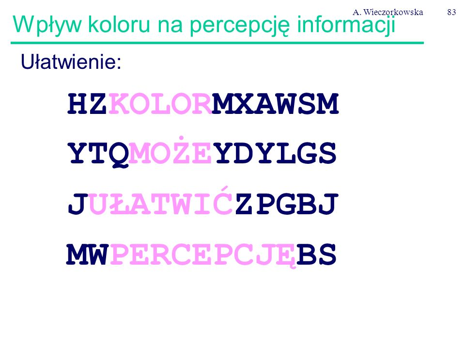 A. Wieczorkowska83 Wpływ koloru na percepcję informacji Ułatwienie: HZKOLORMXAWSM YTQMOŻEYDYLGS JUŁATWIĆZPGBJ MWPERCEPCJĘBS