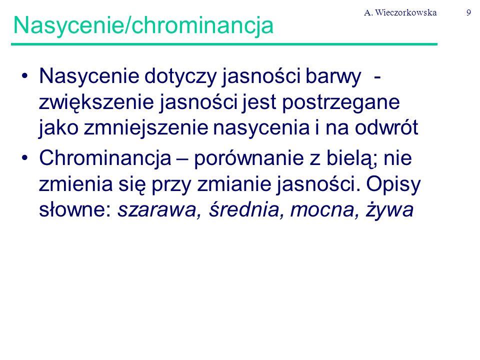 A. Wieczorkowska9 Nasycenie/chrominancja Nasycenie dotyczy jasności barwy - zwiększenie jasności jest postrzegane jako zmniejszenie nasycenia i na odw