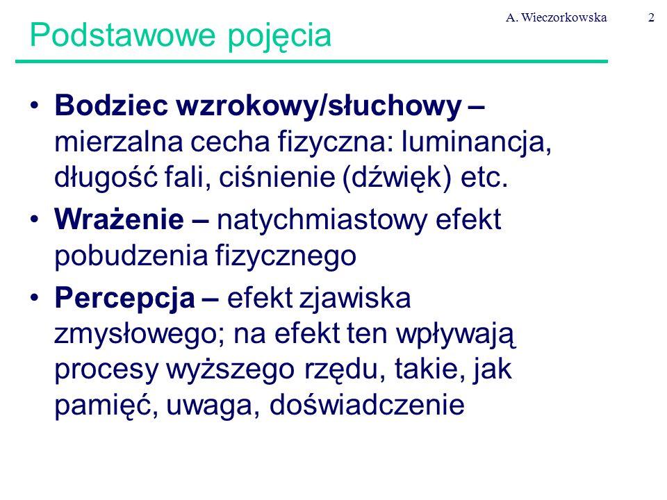 A.Wieczorkowska43 Widzenie barw Podstawy mieszania barw: Dowolne 3 barwy liniowo niezależne (tj.