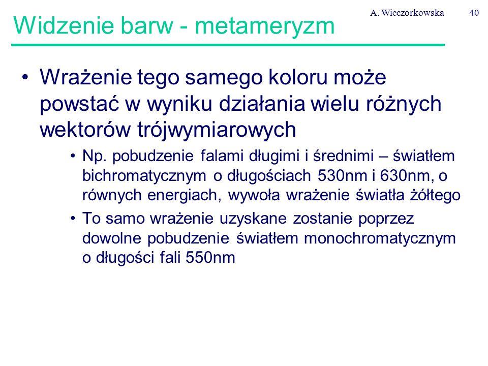 A. Wieczorkowska40 Widzenie barw - metameryzm Wrażenie tego samego koloru może powstać w wyniku działania wielu różnych wektorów trójwymiarowych Np. p