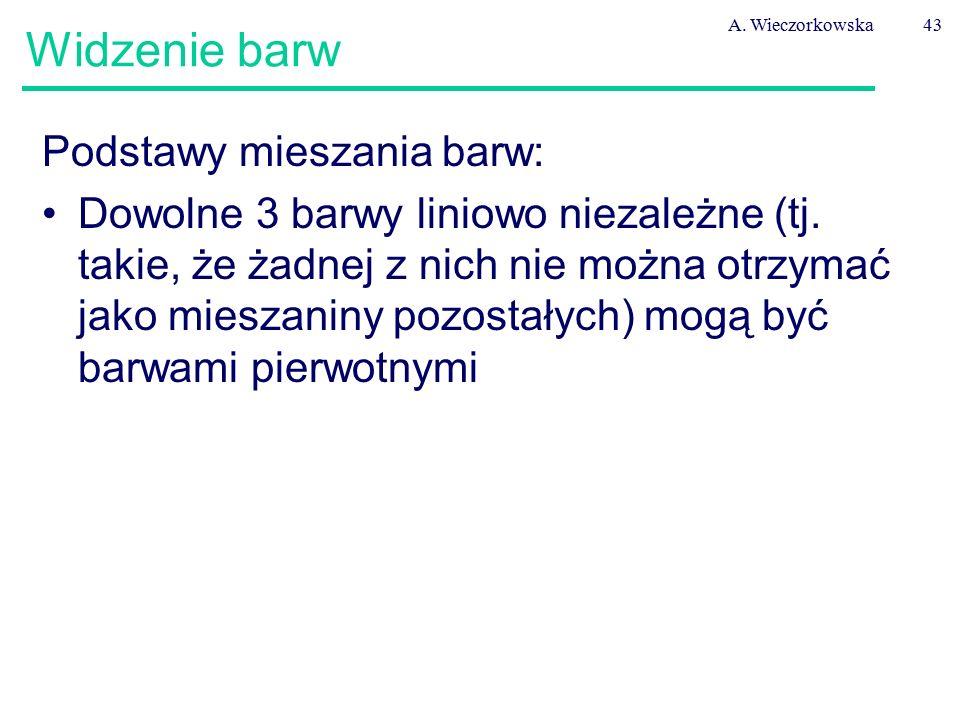 A. Wieczorkowska43 Widzenie barw Podstawy mieszania barw: Dowolne 3 barwy liniowo niezależne (tj.