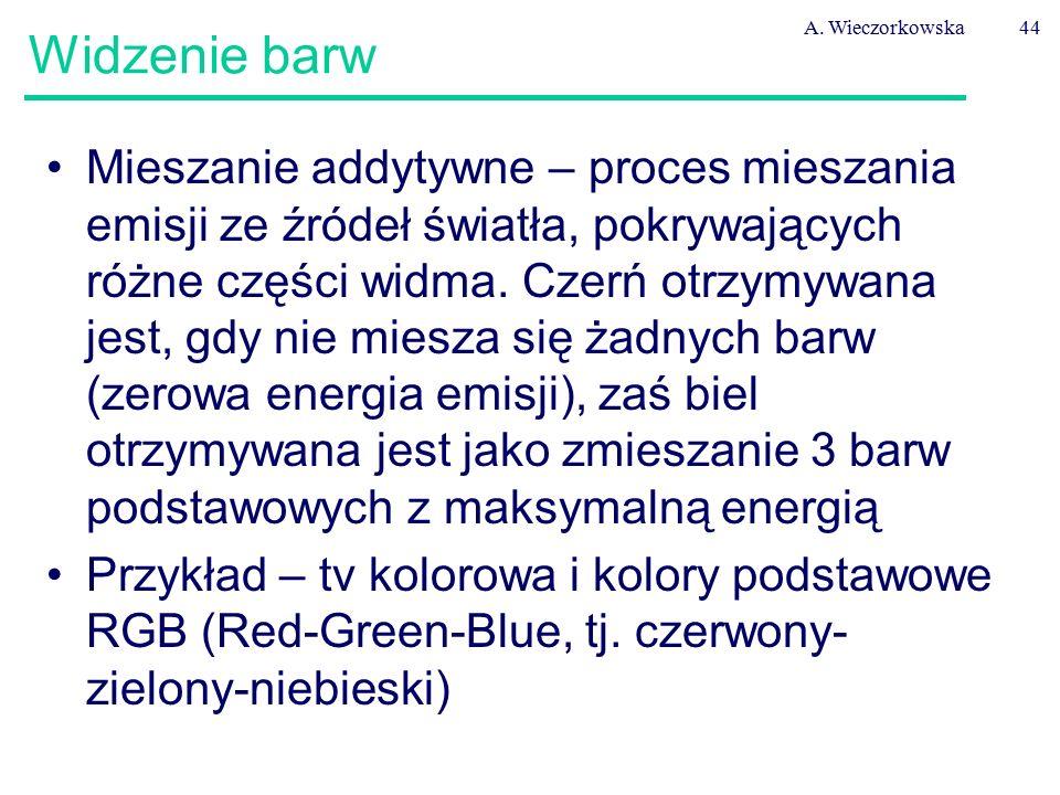 A. Wieczorkowska44 Widzenie barw Mieszanie addytywne – proces mieszania emisji ze źródeł światła, pokrywających różne części widma. Czerń otrzymywana