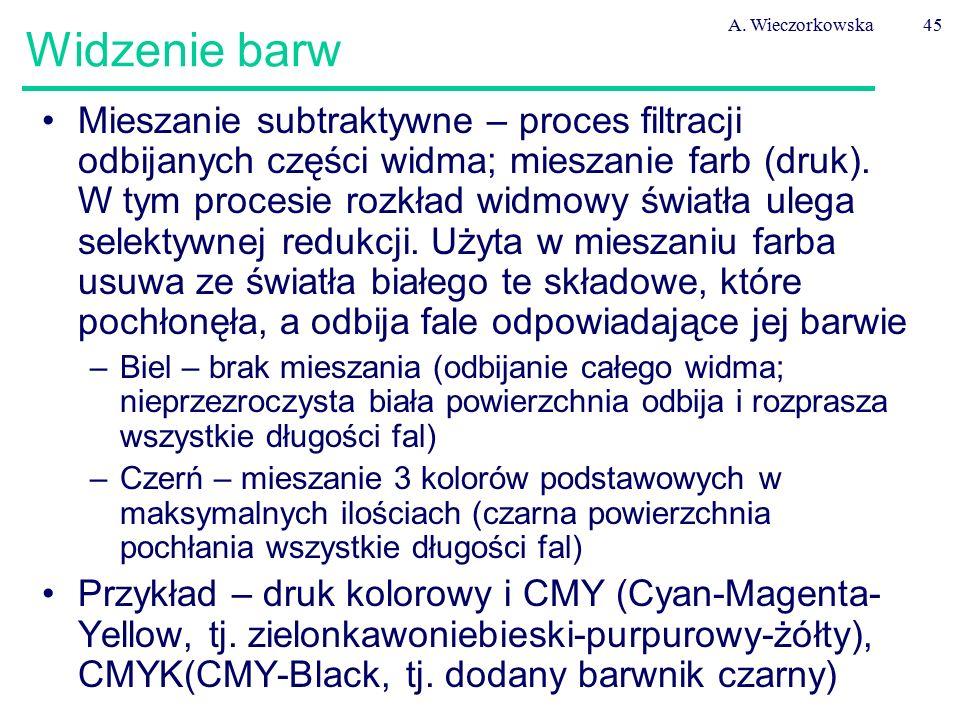 A. Wieczorkowska45 Widzenie barw Mieszanie subtraktywne – proces filtracji odbijanych części widma; mieszanie farb (druk). W tym procesie rozkład widm