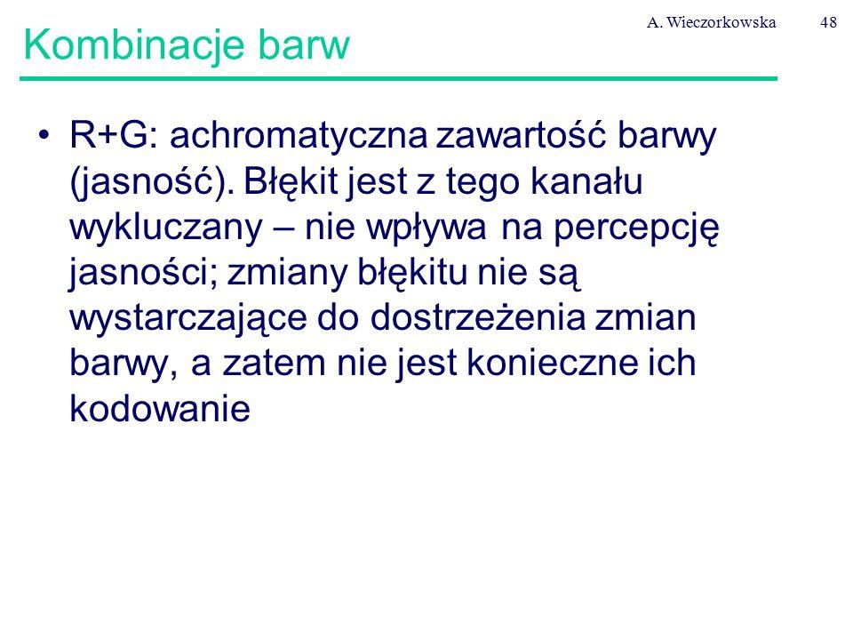A. Wieczorkowska48 Kombinacje barw R+G: achromatyczna zawartość barwy (jasność). Błękit jest z tego kanału wykluczany – nie wpływa na percepcję jasnoś