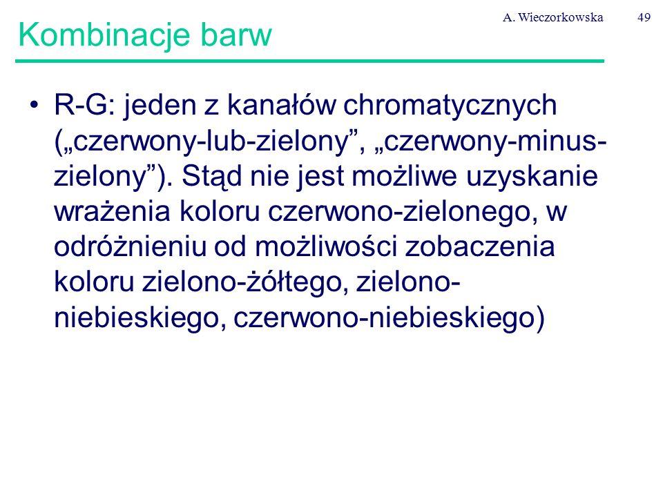"""A. Wieczorkowska49 Kombinacje barw R-G: jeden z kanałów chromatycznych (""""czerwony-lub-zielony"""", """"czerwony-minus- zielony""""). Stąd nie jest możliwe uzys"""
