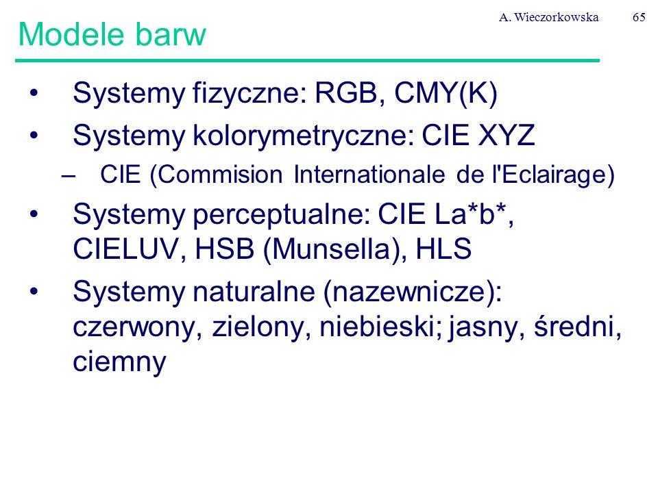 A. Wieczorkowska65 Modele barw Systemy fizyczne: RGB, CMY(K) Systemy kolorymetryczne: CIE XYZ –CIE (Commision Internationale de l'Eclairage) Systemy p