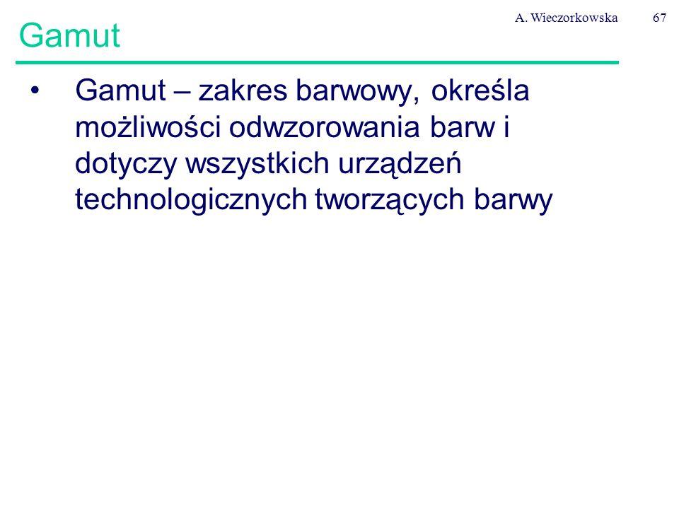 A. Wieczorkowska67 Gamut Gamut – zakres barwowy, określa możliwości odwzorowania barw i dotyczy wszystkich urządzeń technologicznych tworzących barwy