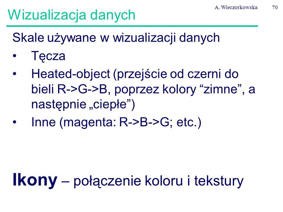 """A. Wieczorkowska70 Wizualizacja danych Skale używane w wizualizacji danych Tęcza Heated-object (przejście od czerni do bieli R->G->B, poprzez kolory """""""