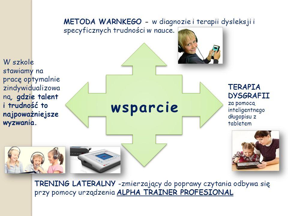 wsparcie METODA WARNKEGO - w diagnozie i terapii dysleksji i specyficznych trudności w nauce. TRENING LATERALNY -zmierzający do poprawy czytania odbyw