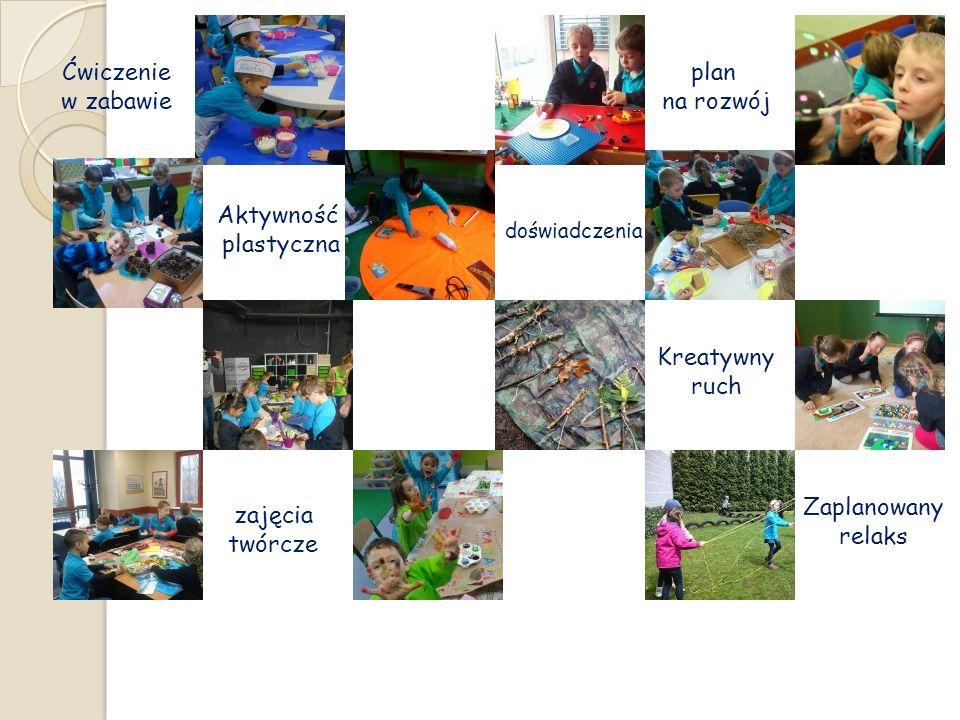 Aktywność plastyczna doświadczenia Kreatywny ruch zajęcia twórcze Zaplanowany relaks Ćwiczenie w zabawie plan na rozwój