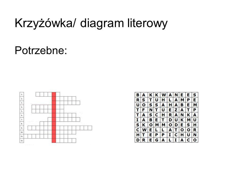Krzyżówka/ diagram literowy Potrzebne: