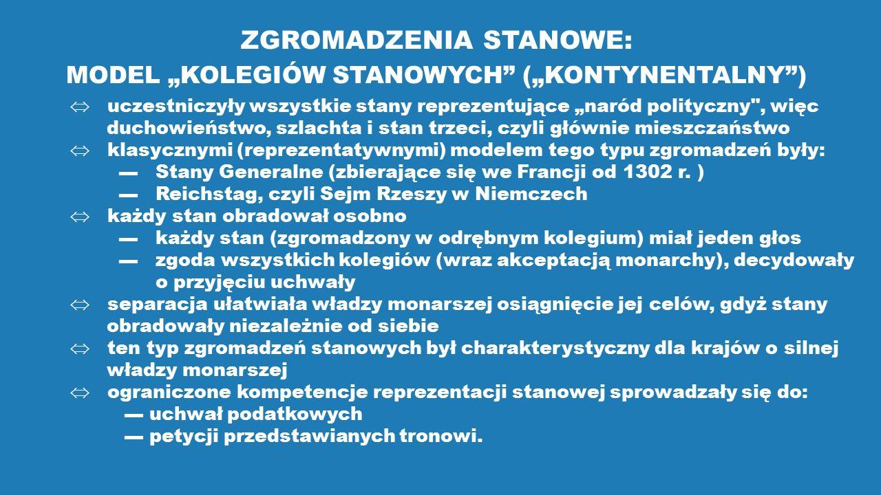 """ZGROMADZENIA STANOWE: MODEL """"KOLEGIÓW STANOWYCH"""" (""""KONTYNENTALNY"""")  uczestniczyły wszystkie stany reprezentujące """"naród polityczny"""