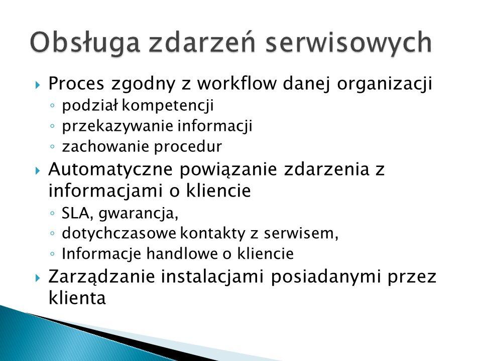  Proces zgodny z workflow danej organizacji ◦ podział kompetencji ◦ przekazywanie informacji ◦ zachowanie procedur  Automatyczne powiązanie zdarzenia z informacjami o kliencie ◦ SLA, gwarancja, ◦ dotychczasowe kontakty z serwisem, ◦ Informacje handlowe o kliencie  Zarządzanie instalacjami posiadanymi przez klienta