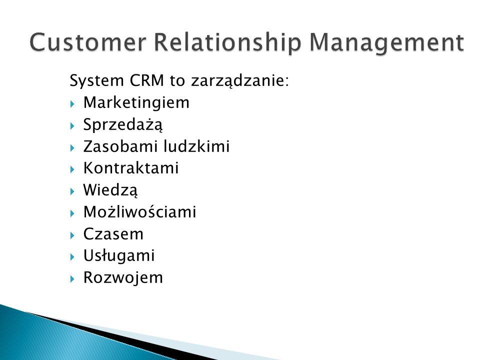 System CRM to zarządzanie:  Marketingiem  Sprzedażą  Zasobami ludzkimi  Kontraktami  Wiedzą  Możliwościami  Czasem  Usługami  Rozwojem