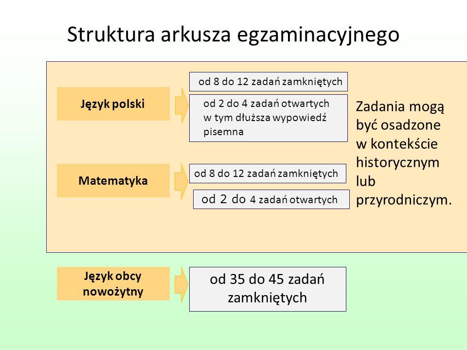 Struktura arkusza egzaminacyjnego Język polski Matematyka od 8 do 12 zadań zamkniętych od 2 do 4 zadań otwartych w tym dłuższa wypowiedź pisemna od 8 do 12 zadań zamkniętych od 2 do 4 zadań otwartych Zadania mogą być osadzone w kontekście historycznym lub przyrodniczym.