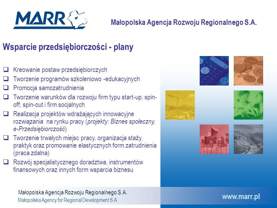 Małopolska Agencja Rozwoju Regionalnego S.A. Małopolska Agency for Regional Development S.A. www.marr.pl Wsparcie przedsiębiorczości - plany  Kreowan