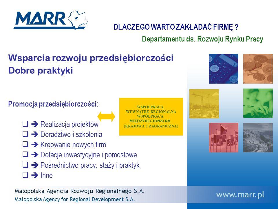 Wsparcia rozwoju przedsiębiorczości Dobre praktyki Promocja przedsiębiorczości:  Realizacja projektów  Doradztwo i szkolenia  Kreowanie nowych f