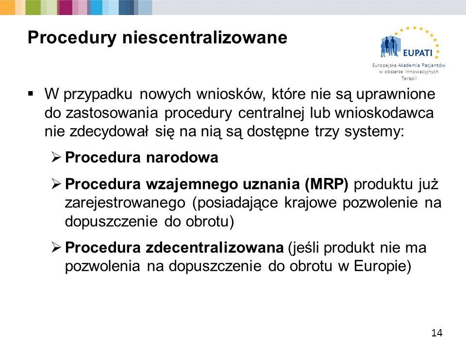 Europejska Akademia Pacjentów w obszarze Innowacyjnych Terapii  W przypadku nowych wniosków, które nie są uprawnione do zastosowania procedury centra