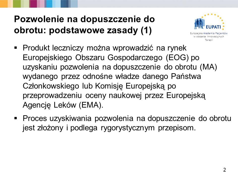 Europejska Akademia Pacjentów w obszarze Innowacyjnych Terapii  Produkt leczniczy można wprowadzić na rynek Europejskiego Obszaru Gospodarczego (EOG)