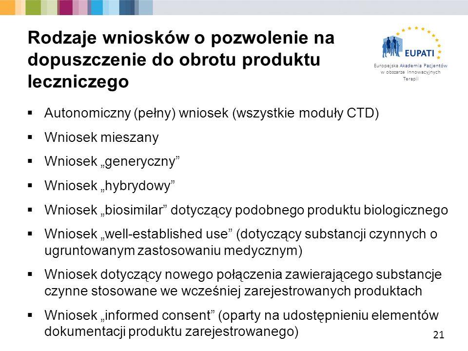 """Europejska Akademia Pacjentów w obszarze Innowacyjnych Terapii  Autonomiczny (pełny) wniosek (wszystkie moduły CTD)  Wniosek mieszany  Wniosek """"gen"""