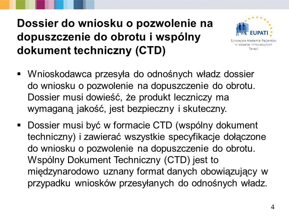 Europejska Akademia Pacjentów w obszarze Innowacyjnych Terapii  Wspólny Dokument Techniczny (CTD):  Określa odpowiedni format danych wymaganych we wniosku  Ma zastosowanie w przypadku wszystkich wniosków o pozwolenie na dopuszczenie do obrotu, niezależnie od rodzaju wniosku lub procedury  Jest podzielony na pięć modułów -Moduły od 2 do 4 tworzą faktyczny dokument CTD, Moduł 1 różni się zależnie od regionu.