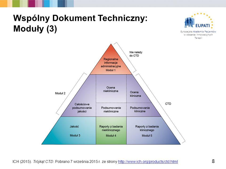 Europejska Akademia Pacjentów w obszarze Innowacyjnych Terapii 8 Wspólny Dokument Techniczny: Moduły (3) ICH (2015). Trójkąt CTD. Pobrano 7 września 2