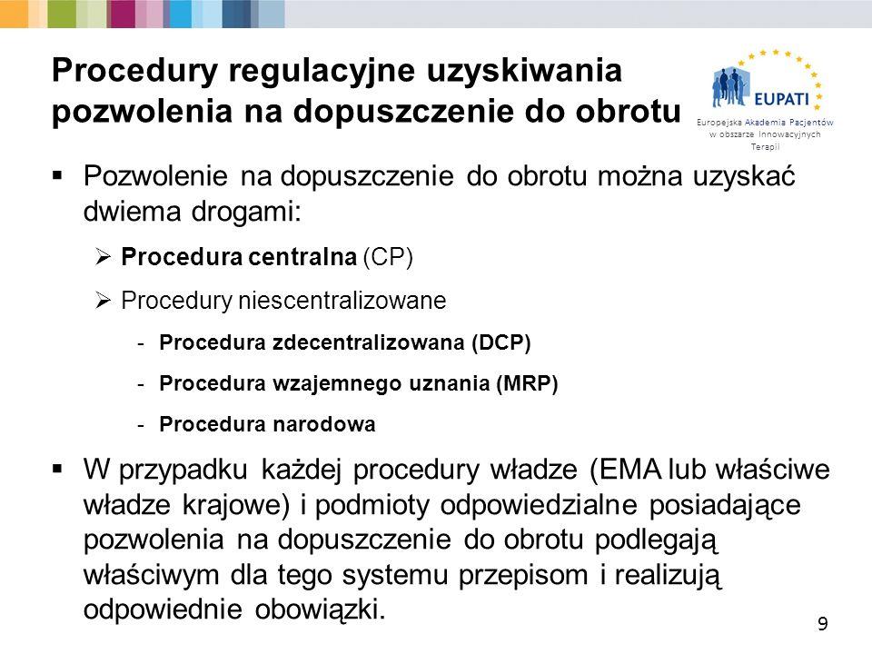 Europejska Akademia Pacjentów w obszarze Innowacyjnych Terapii z 10 Procedura centralna Procedura wzajemnego uznania Procedura zdecentralizo- wana Procedura narodowa Wszystkie Państwa Członkowskie UE Co najmniej jedno Państwo Członkowskie UE Tylko jedno Państwo Członkowskie UE Procedury związane z uzyskaniem pozwolenia na dopuszczenie do obrotu w UE